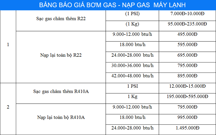 bang gia nap gas may lanh
