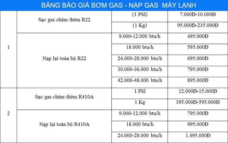 bang gia nap gas may lanh